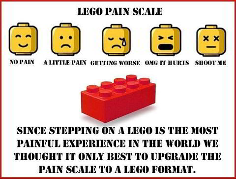 Pain Scale Using Lego Minifigs